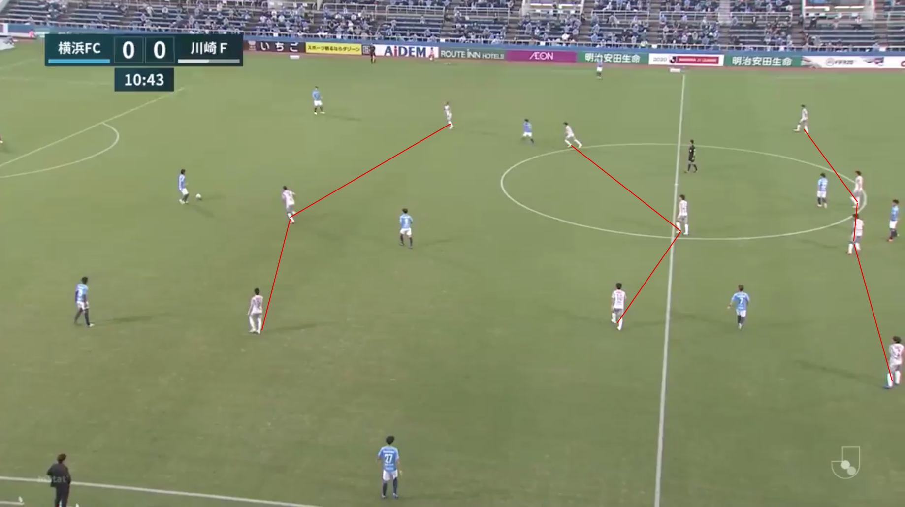 J League 2019/2020: Kawasaki Frontale vs Yokohama FC - tactical analysis tactics