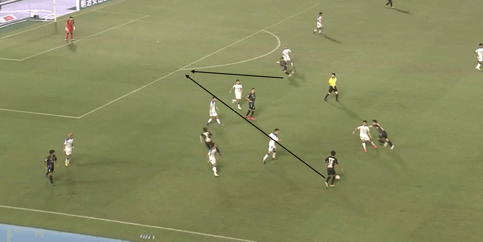 J1 League 2020: Kawasaki Frontale vs Oita Trinita – tactical analysis tactics