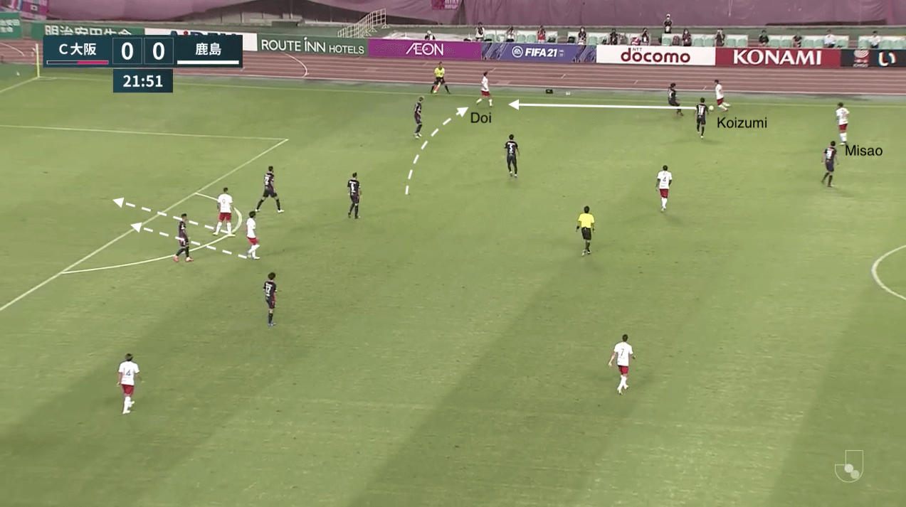 J League 2019/20: Cerezo Osaka vs Kashima Antlers - tactical analysis tactics