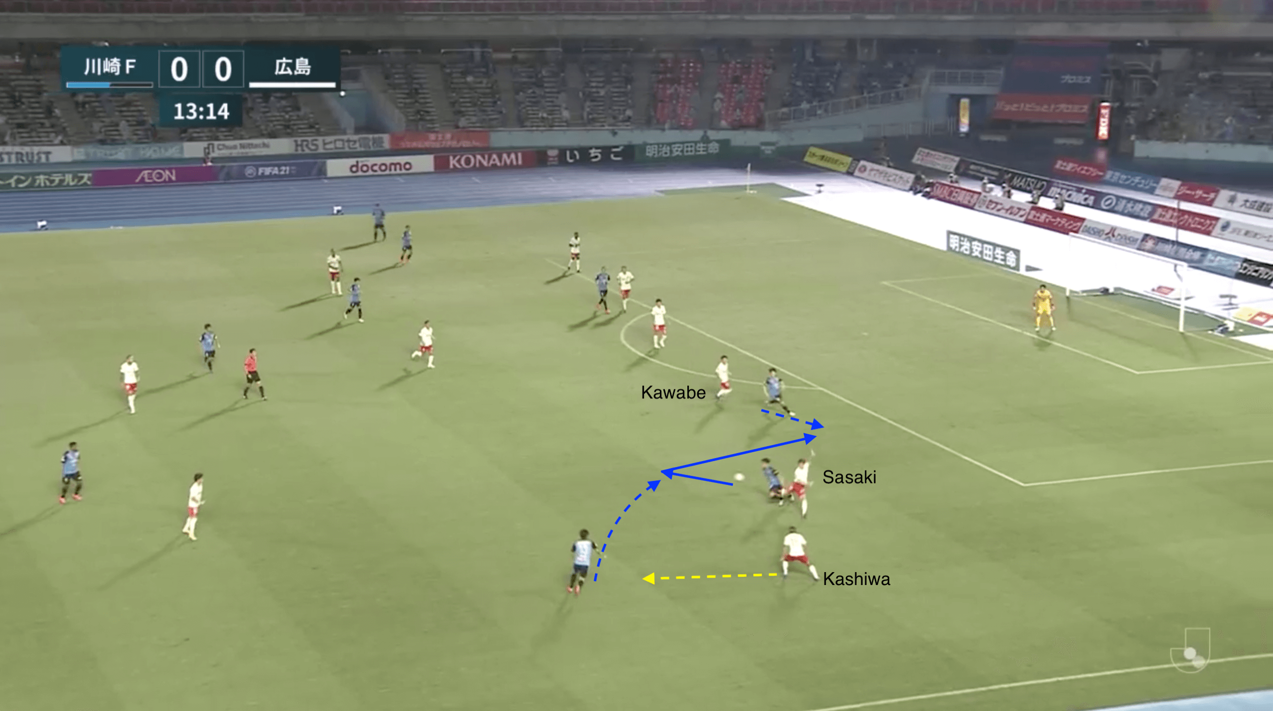 J League 2019/20: Kawasaki Frontale vs Sanfrecce Hiroshima - tactical analysis tactics