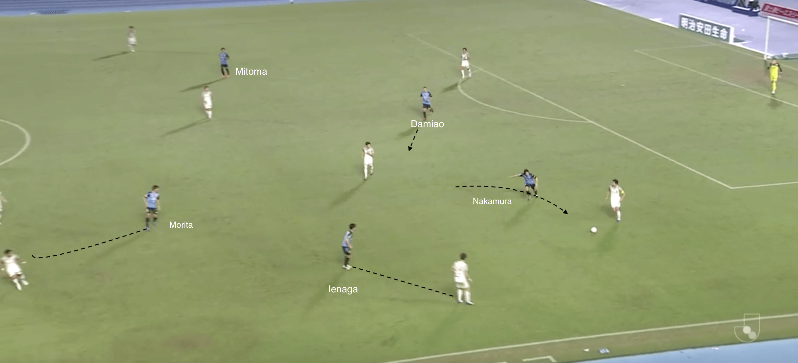 J League 2020: Kawasaki Frontale vs Nagoya Grampus - tactical analysis tactics