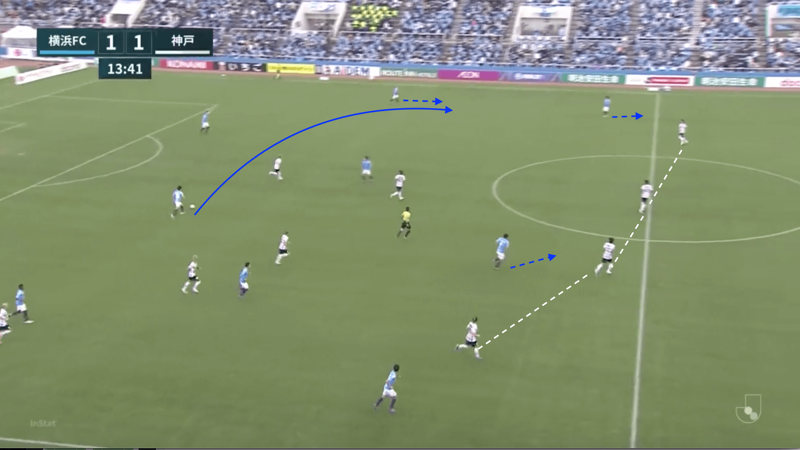 J League 2020: Yokohoma FC vs Vissel Kobe - tactical analysis tactics